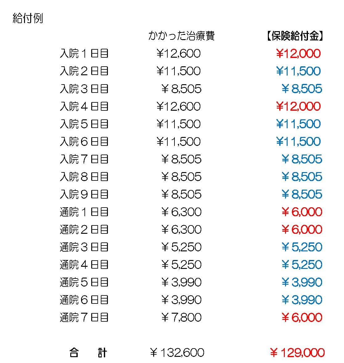 ペットの豆知識第11段(2月版).jpg