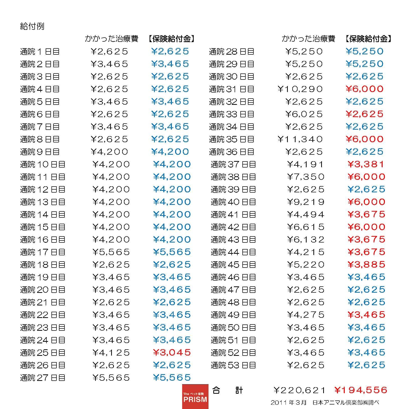 ペットの豆知識第12段(3月版).jpg